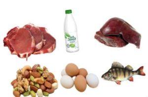 Какие продукты питания содержат много железа, картинка