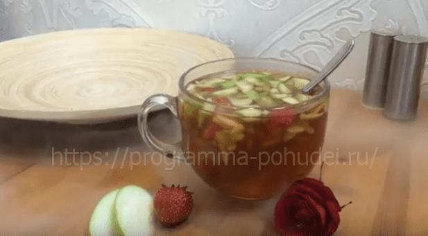 Рецепты чаев с фруктами картинка