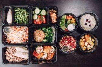Доставка правильного питания - готовая еда на неделю в Москве