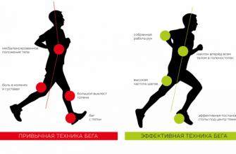 Как правильно бегать: техника бега для начинающих и опытных