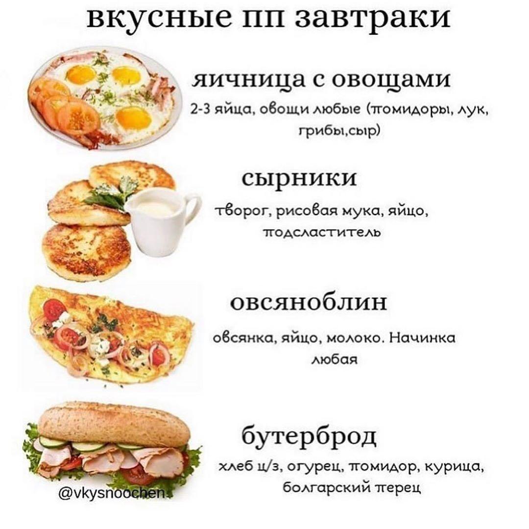 Рецепты ПП на завтрак для похудения