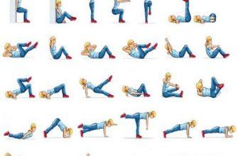 Упражнения для похудения живота и боков: эффективный комплекс в домашних условиях