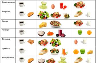 Японская диета рецепты блюда: бессолевое меню для похудения