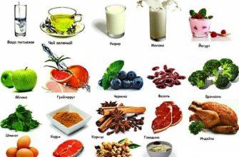 Как улучшить обмен веществ в организме — что делать, чтобы наладить метаболизм, продукты нормализующие пищеварение