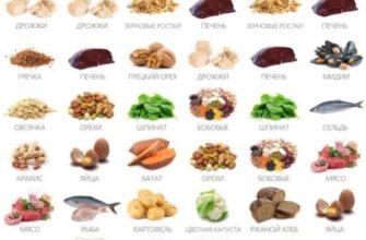Витамины группы Б, полное описание, свойства, в каких продуктах содержатся